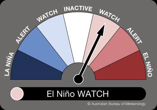 El Niño Could Emerge in 2018/19 Summer Season